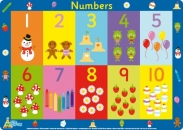 Numbers Placemat