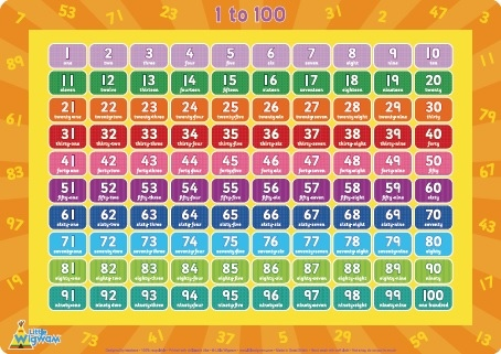 Numbers 1 to 100 Placemat