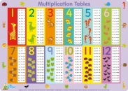 Multiplication Placemat