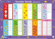 Number Bonds Placemat