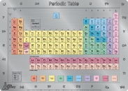 Periodic Table Placemat