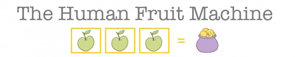Human Fruit Machine Header