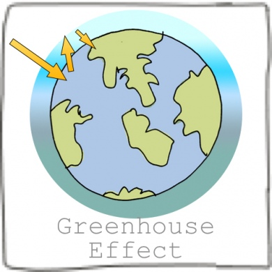 Greenhouse Effect JPEG