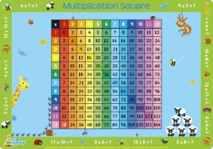 Multiplication Square Placemat